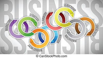 business model illustration design over a text background