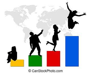 business, mondiale, statistique