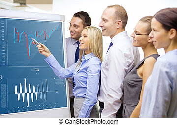 business team with forex chart on flip board