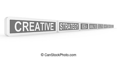 Business objective concept