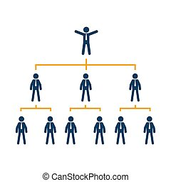 Business organization chart tree company corporate.