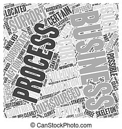 business outsourcing Word Cloud Concept