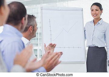 Business people applauding their colleague for her presentation