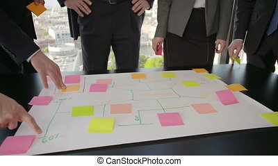 Business people developing plan on office desk