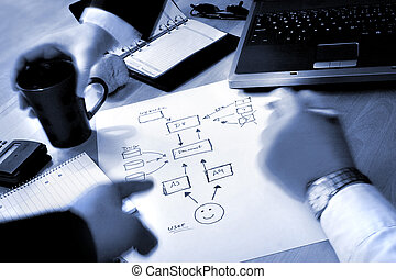 Business people plan