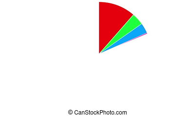 Business pie chart, animated