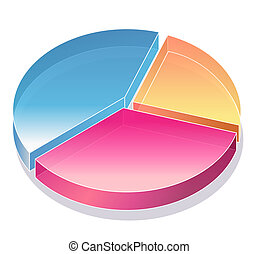 business pie chart - color pie chart in the white background...