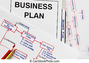 Business plan concept - with flowchart on how to manufacture...