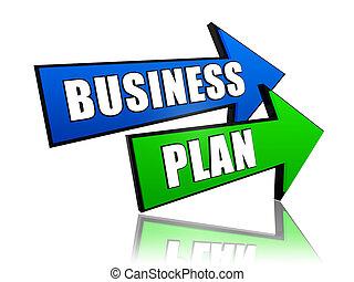 business plan in arrows