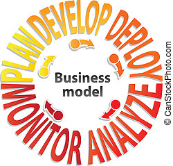business plan / model . business background.