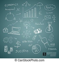 business plan on green board