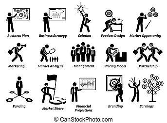 Business plan stick figure icons set.