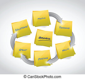 business post diagram cycle illustration design