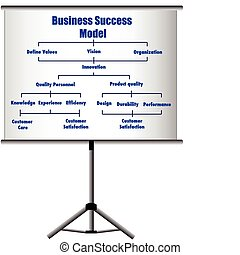business presentation with a business model