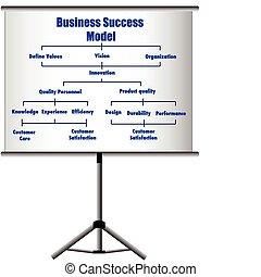 Business presentation - business presentation with a...