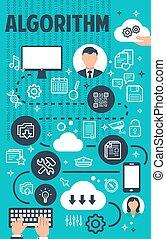 Business process algorithm flowchart banner