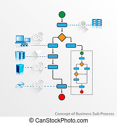 Business process infographics - Illustration of a main...