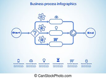 Business process infographics - vector infographics of...