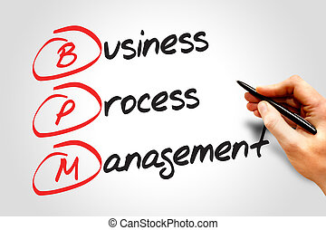 Business process management (BPM), business concept acronym