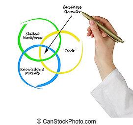 business produkt