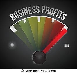 business profit level measure