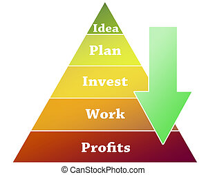 Business Profit pyramid illustration - Business Profit...