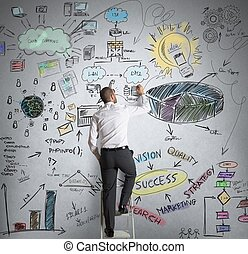 Business project - Businessman draws a new creative business...