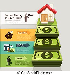 Business Property Concept. Collect money to buy a house.  Can be used for workflow layout, banner, diagram, number options, web design, infographics.