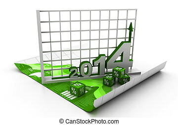 Business report and chart on 2014