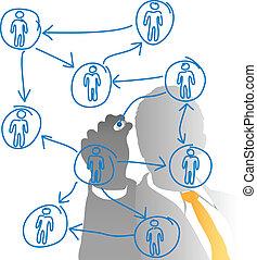business, ressources humaines, directeur, dessin, gens, diagramme