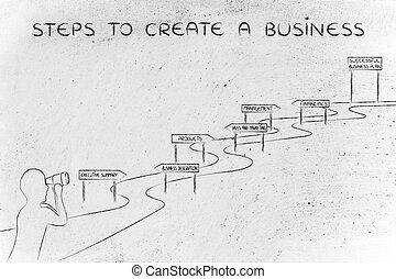 business, reussite, créer, regarder, étapes, manière, homme