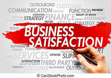 Business satisfaction word cloud, business concept