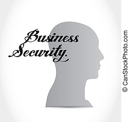 Business security mind sign concept