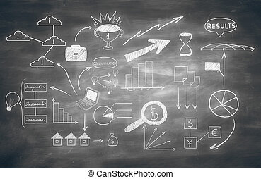 Business sketch on chalkboard background