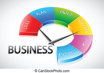 Business Speedometer - illustration of business speedometer...