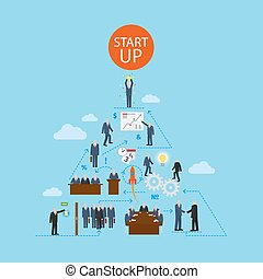 Business start up pyramid infographics template