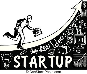 Business startup concept vector sketch hand drawn illustration