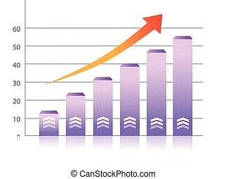 Business statistic diagram growth