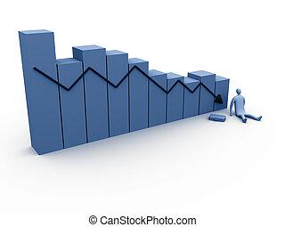 Business Statistics #6