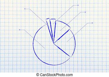 business stats: pie chart graph