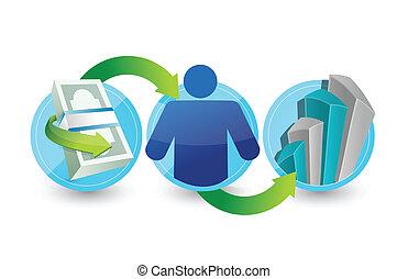 business steps of success concept