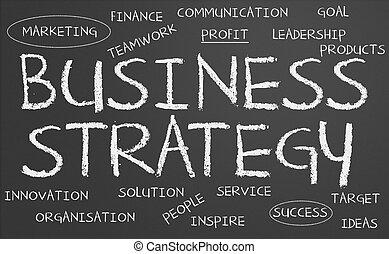 Business strategy chalkboard