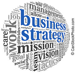 Business strategy concept in word tag cloud