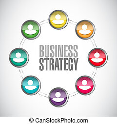 Business Strategy connection sign concept