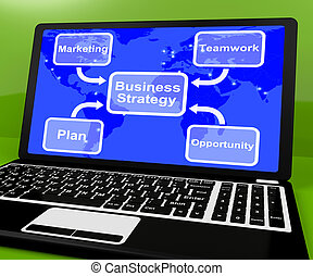 Business Strategy Diagram On Computer Showing Teamwork