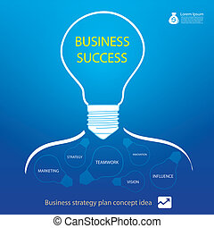 business strategy in light bulb
