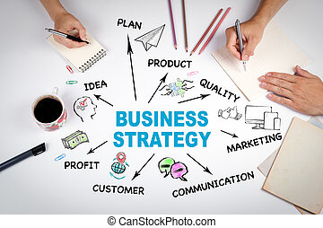 Business strategy, investment Concept