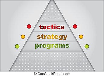Business strategy piramid