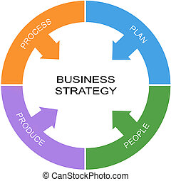 Business Strategy Word Circle Concept