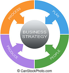 Business Strategy Word Circles Concept